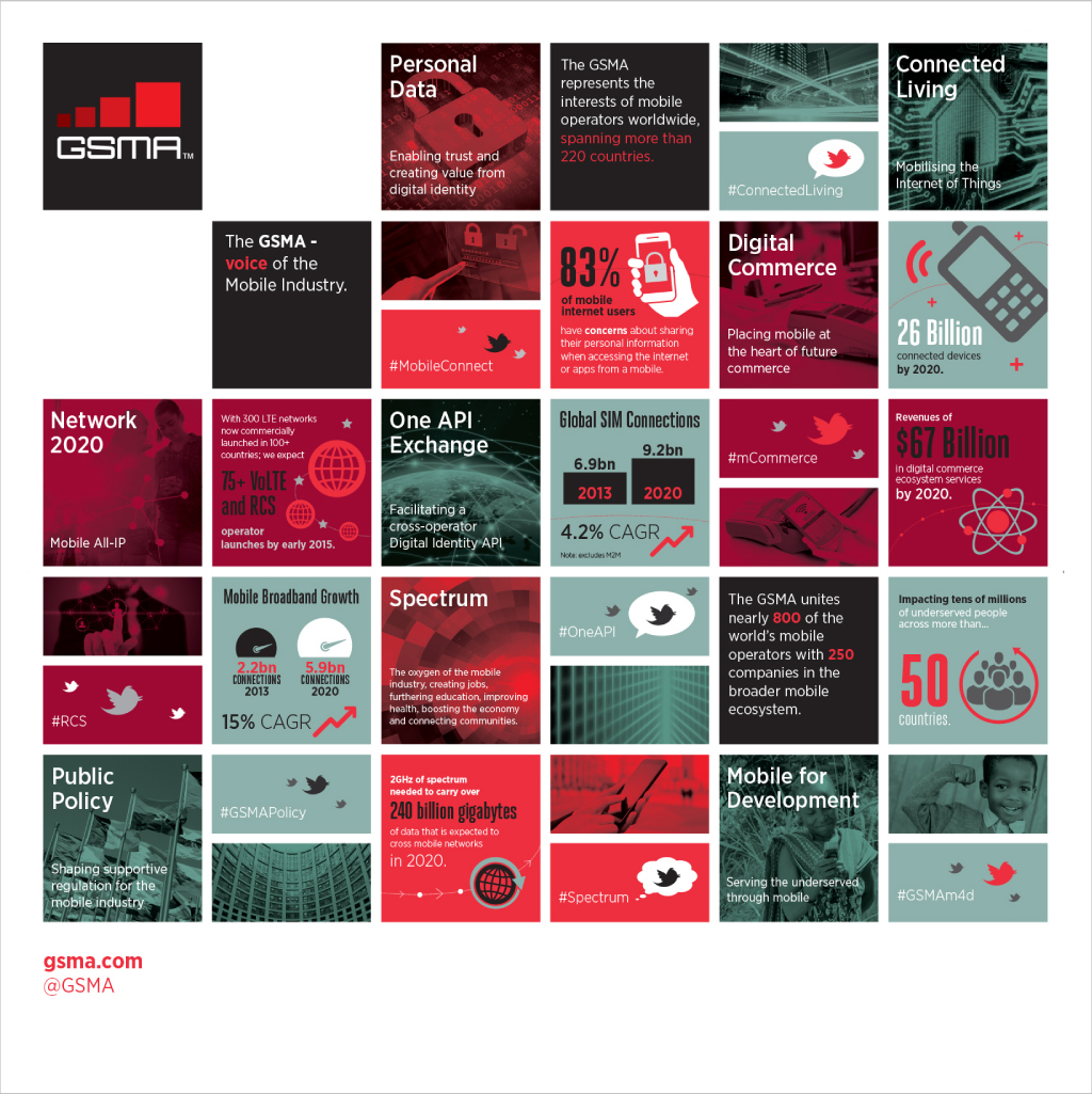 Master-1024x630@150dpi-GSMA-Final-Compilation-08